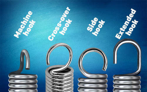 expansion spring hook types