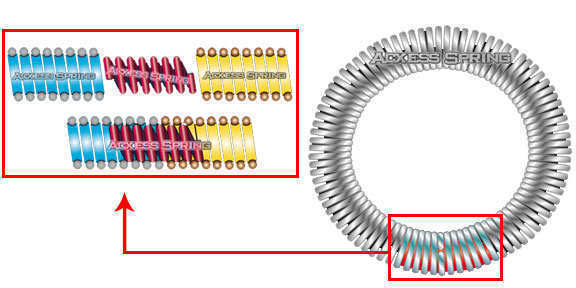 diagram with garter spring connector ends example