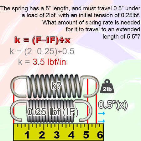 mechanical extension springs constant example